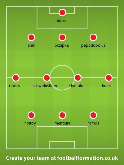 Bundesliga dream team KAWASAKI