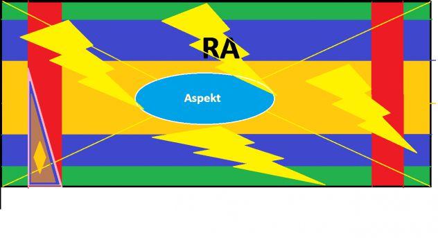 Zastava države Aspekt