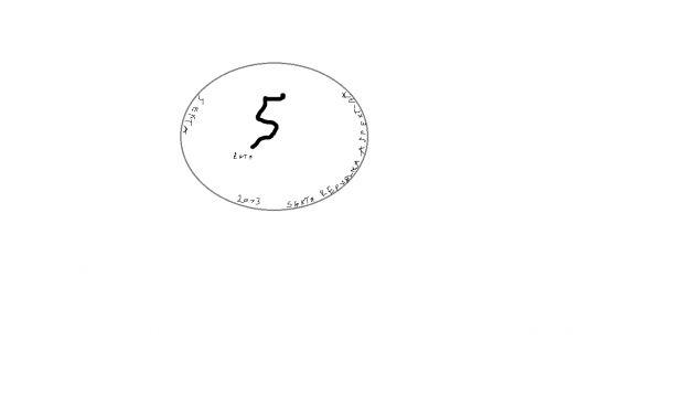 5 Ekti-Aspektov novac
