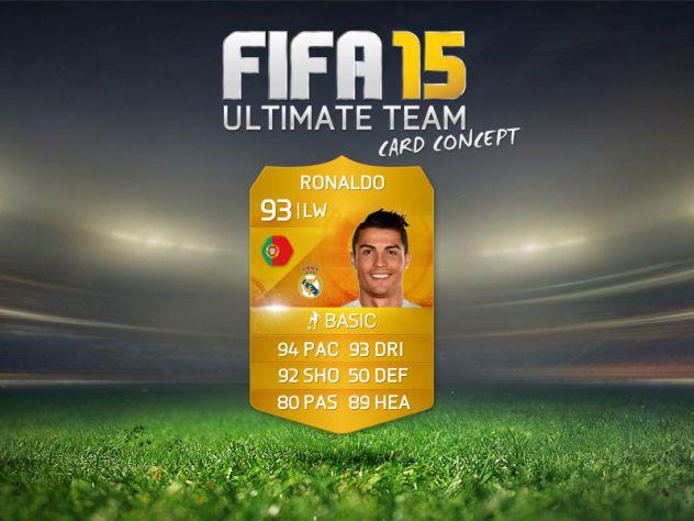 Fifa 2015 Cristiano Ronaldo
